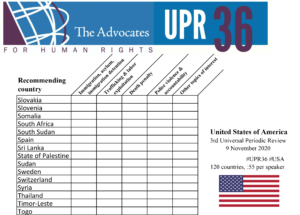 Read more about the article The United States Takes Center Stage – The Advocates Post